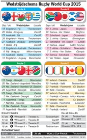 RUGBY: Wedstrijdschema Rugby World Cup 2015 infographic