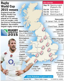 RUGBY: Rugby World Cup 2015 venues infographic