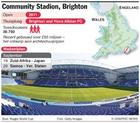 RUGBY: Rugby World Cup 2015 Community Stadium infographic