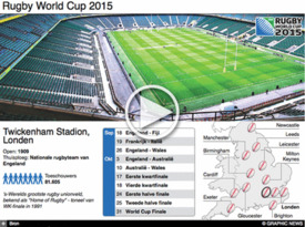 RUGBY: Rugby World Cup 2015 stadions igraphic infographic