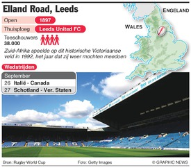 RUGBY: Rugby World Cup 2015 Elland Road infographic