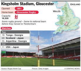 RUGBY: Rugby World Cup 2015 Kingsholm Stadium  infographic