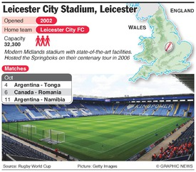 RUGBY: Rugby World Cup 2015 Leicester City Stadium infographic