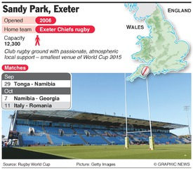 RUGBY: Rugby World Cup 2015 Sandy Park infographic