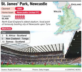 RUGBY: Rugby World Cup 2015 St James' Park infographic