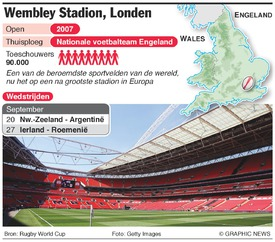 RUGBY: Rugby World Cup 2015 Wembley Stadium infographic