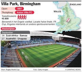 RUGBY: Rugby World Cup 2015 Villa Park infographic