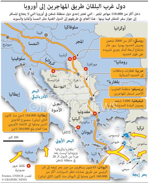 دول البلقان طريق عبور المهاجرين إلى أوروبا infographic