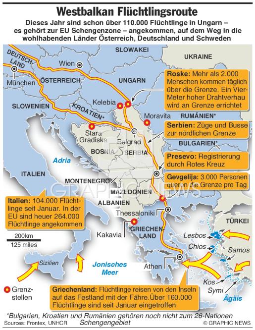 Westbalkan Flüchtlingsroute infographic