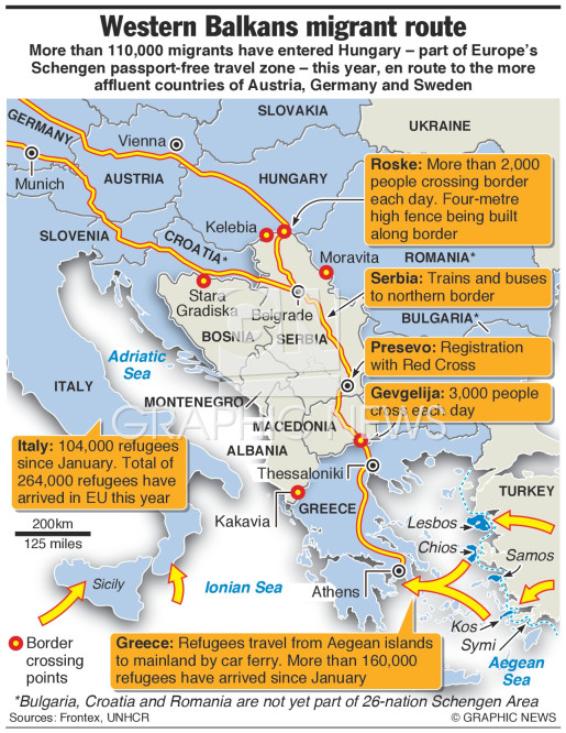 Western Balkans migrant route infographic