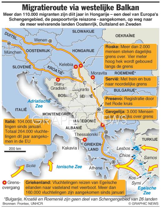 Migratieroute via westelijke Balkan infographic