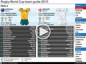 RUGBY: Rugby World Cup 2015 teams igraphic (3) infographic