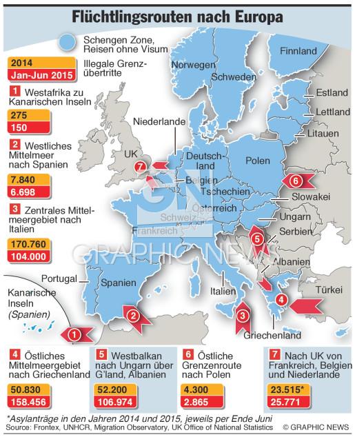 Flüchtlingsrouten nach Europa infographic