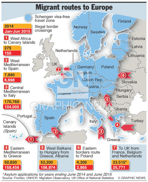 Migrant routes to Europe infographic