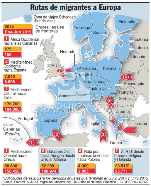 Rutas de migrantes hacia Europa infographic
