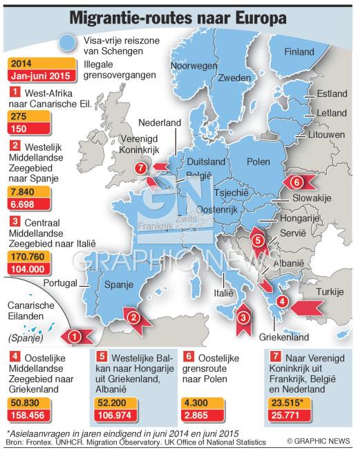 Migrantie-routes naar Europa infographic