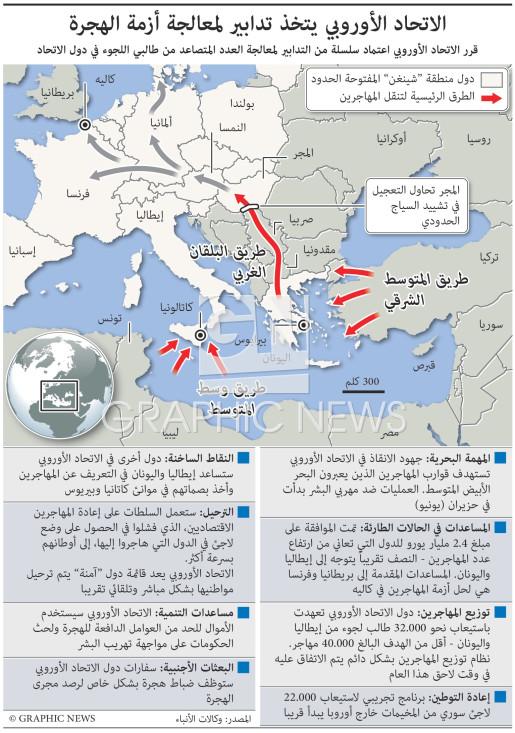 الاتحاد الأوروبي يتخذ تدابير لمعالجة أزمة الهجرة infographic