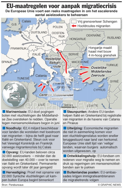 Maatregelen voor aanpak migratiecrisis infographic