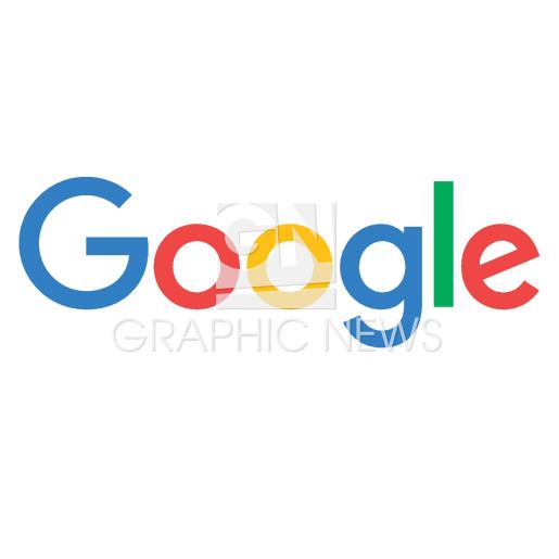 Google 2015 infographic