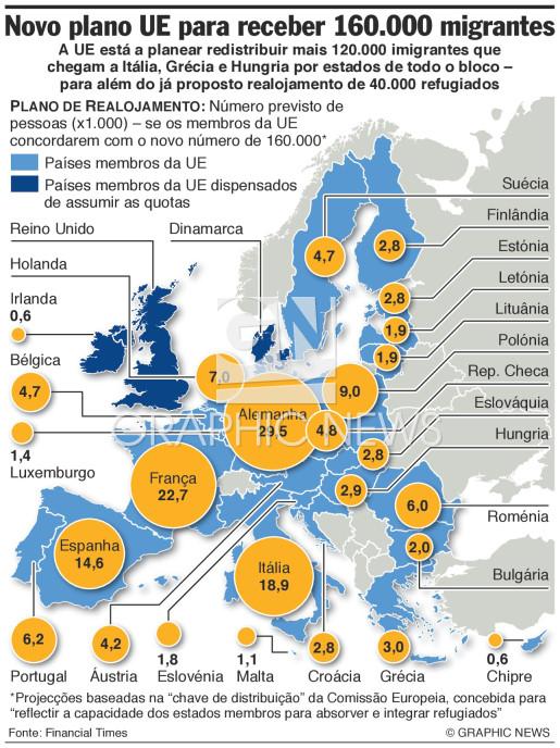 Plano para distribuir 160.000 refugiados (1) infographic