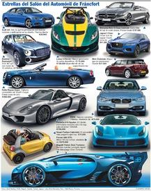 AUTOMÓVILES: Salón del Automóvil de Fráncfort 2015 (1) infographic