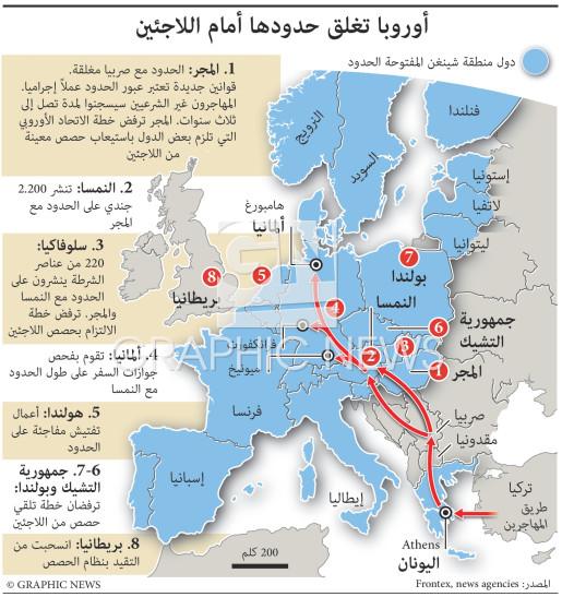 أوروبا تغلق حدودها في وجه اللاجئين infographic