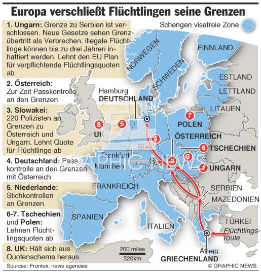 Europa verschließt Grenzen für Flüchtlinge (1) infographic