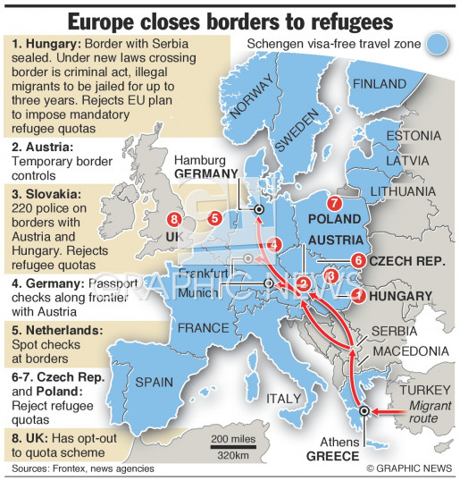 Borders closed to refugees (1) infographic