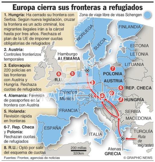 Fronteras cerradas a refugiados infographic