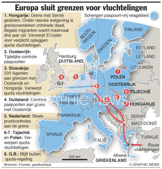 Grenzen dicht voor vluchtelingen (1) infographic