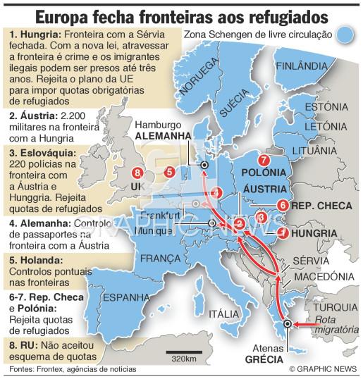 Fronteiras fechadas aos refugiados infographic