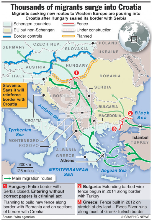 Thousands of migrants surge into Croatia infographic