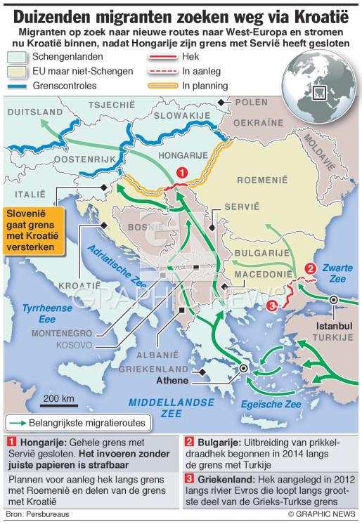 Duizenden migranten zoeken weg via Kroatië infographic