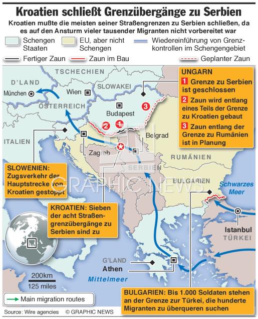Kroatien schließt Grenzübergänge zu Serbien infographic