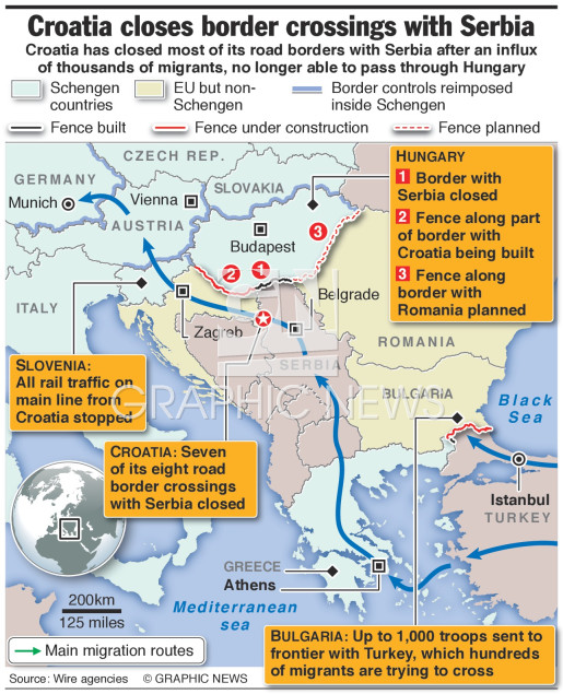 Croatia closes border crossings with Serbia infographic