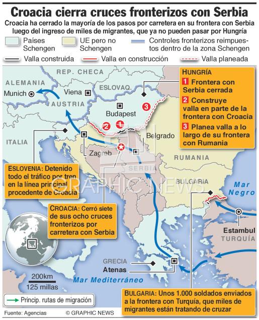 Croacia cierra pasos fronterizos con Serbia infographic