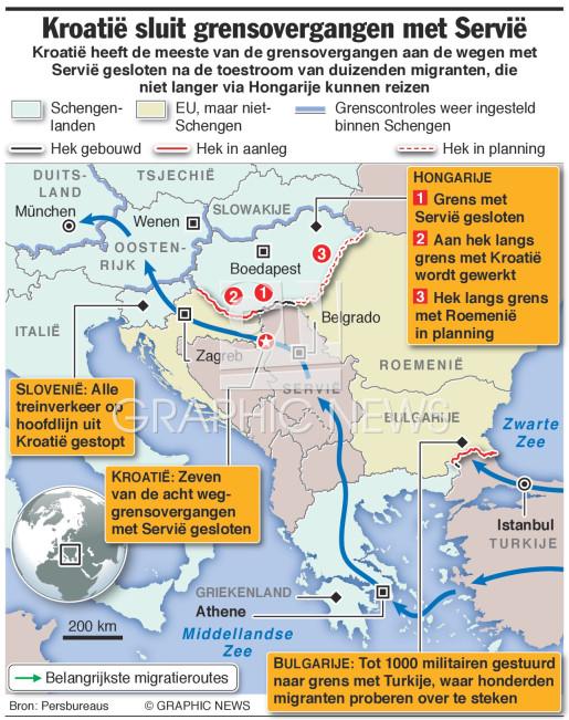 Kroatië sluit grensovergangen met Servië infographic