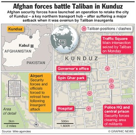 AFGHANISTAN: Security forces battle Taliban in Kunduz infographic