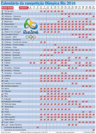 RIO 2016: Calendário das provas Olímpicas (1) infographic