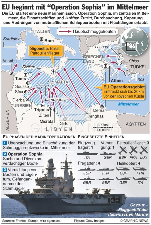 Marineeinsatz gezielt gegen Menschenschmuggel infographic