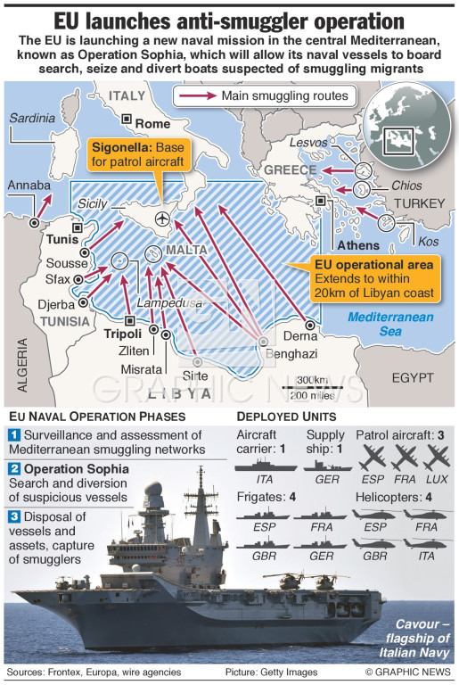 Naval operation targets people smugglers infographic