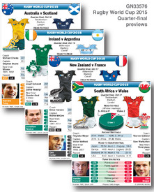 RUGBY: Rugby World Cup 2015 quarter-final previews infographic