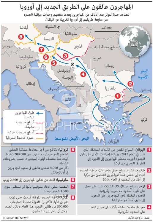 المهاجرون عالقون على الطريق الجديد إلى أوروبا infographic