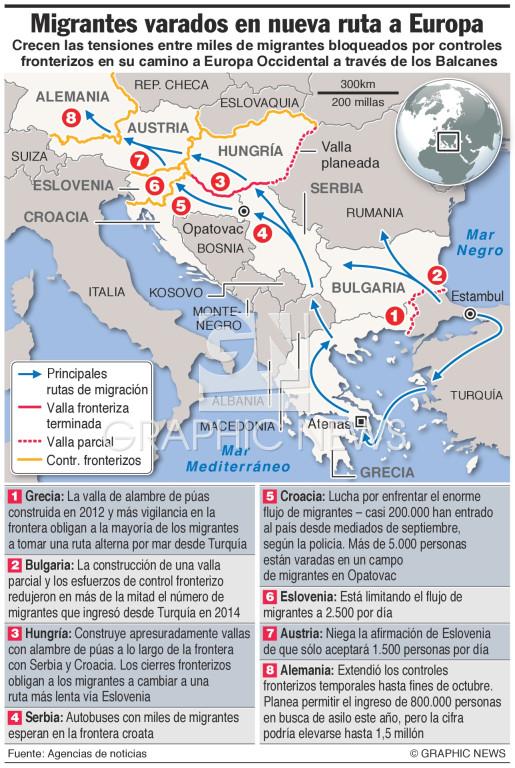 Migrantes varados en nueva ruta a través de Europa (1) infographic