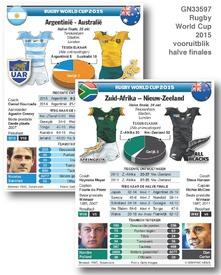 Rugby World Cup 2015 – vooruitblik halve finales infographic