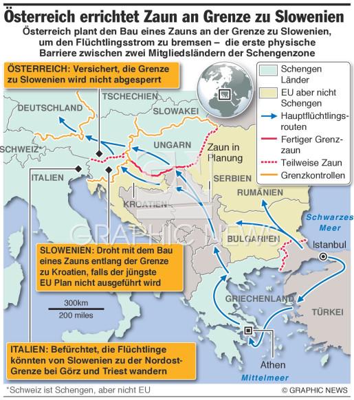 Österreich errichtet Zaun an der Grenze zu Slowenien infographic