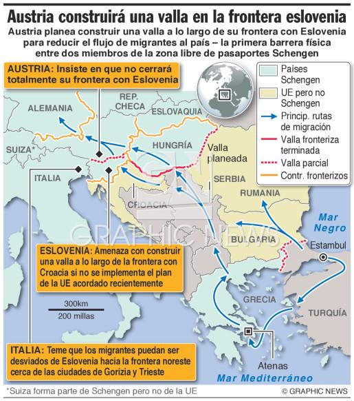 Austria construirá una valla en su frontera con Eslovenia infographic
