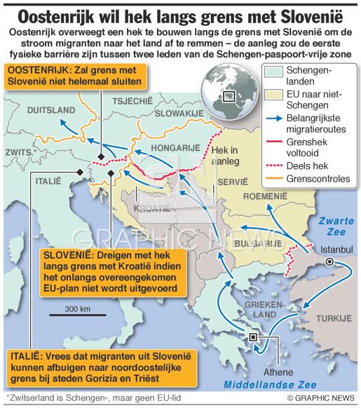 Oostenrijk overweegt hek langs grens met Slovenië infographic