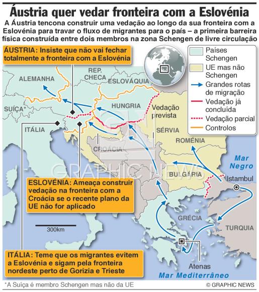 Áustria quer construir vedação na fronteira com a Eslovénia infographic