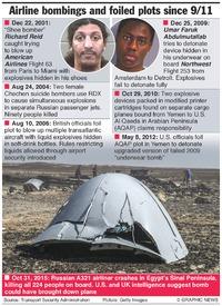 AVIATION: Terror plots since 911 infographic